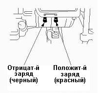 Клеммы газогенератора